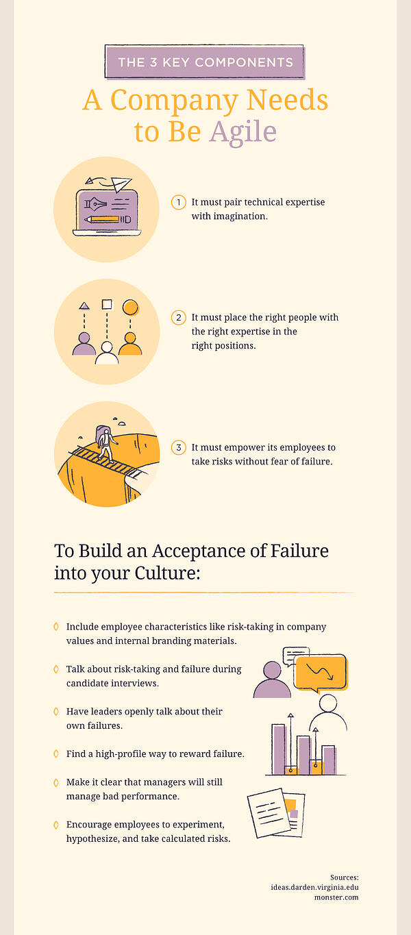 how-to-use-design-thinking-to-become-future-ready